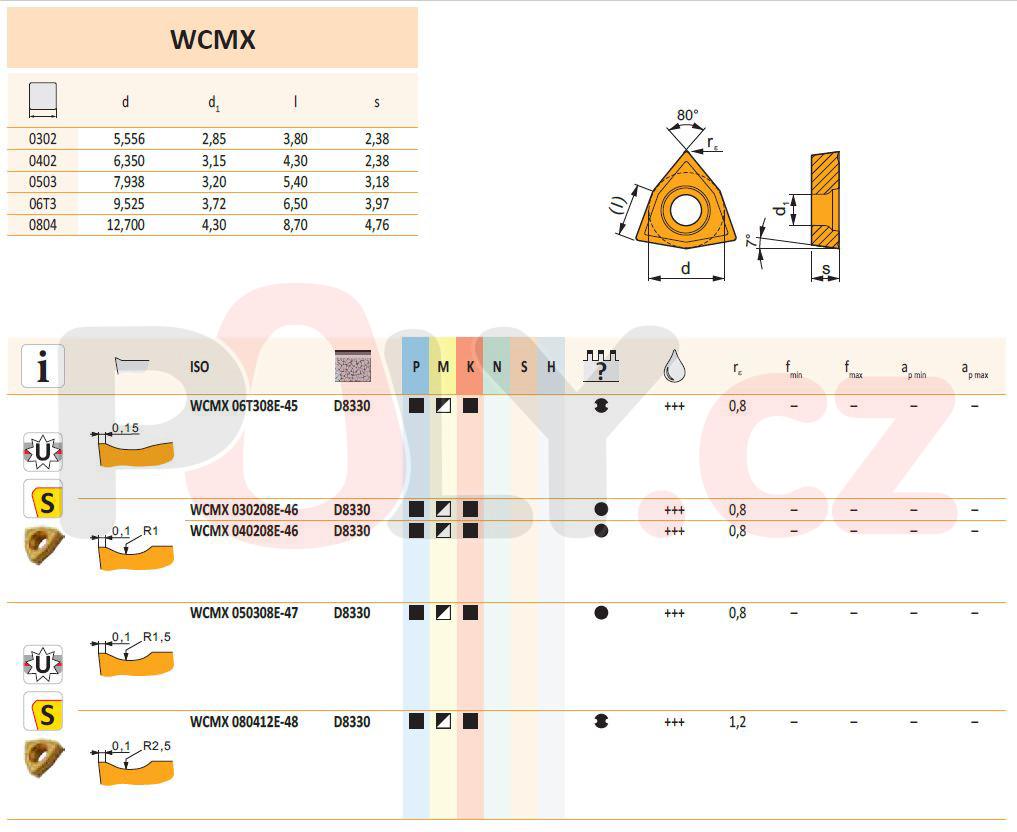 Pramet WCMX D8330